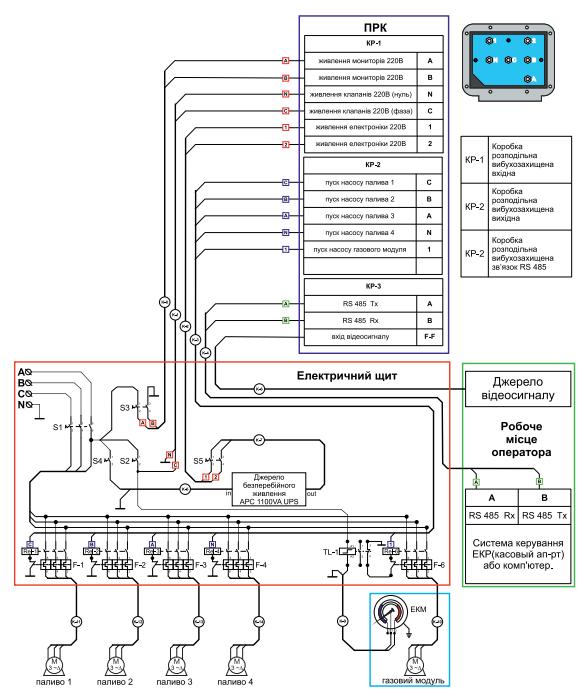 Шельф 200-4R LPG  изображение 2