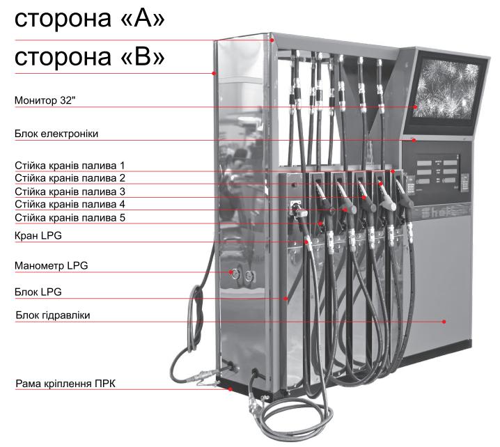 Шельф 300-5S LPG изображение 1