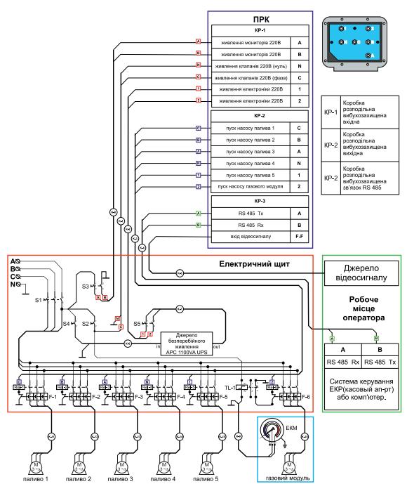 Шельф 300-5S LPG изображение 3