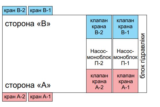Шельф 300-2S изображение 2