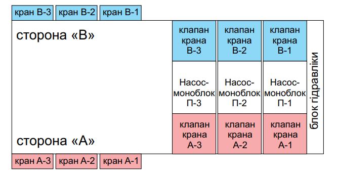 Шельф 300-3S изображение 2