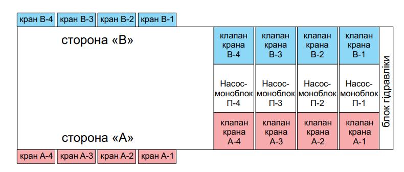 Шельф 300-4S изображение 2