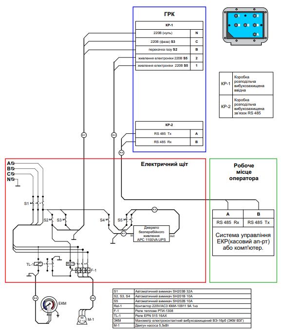 Шельф 200 LPG-1 изображение 2